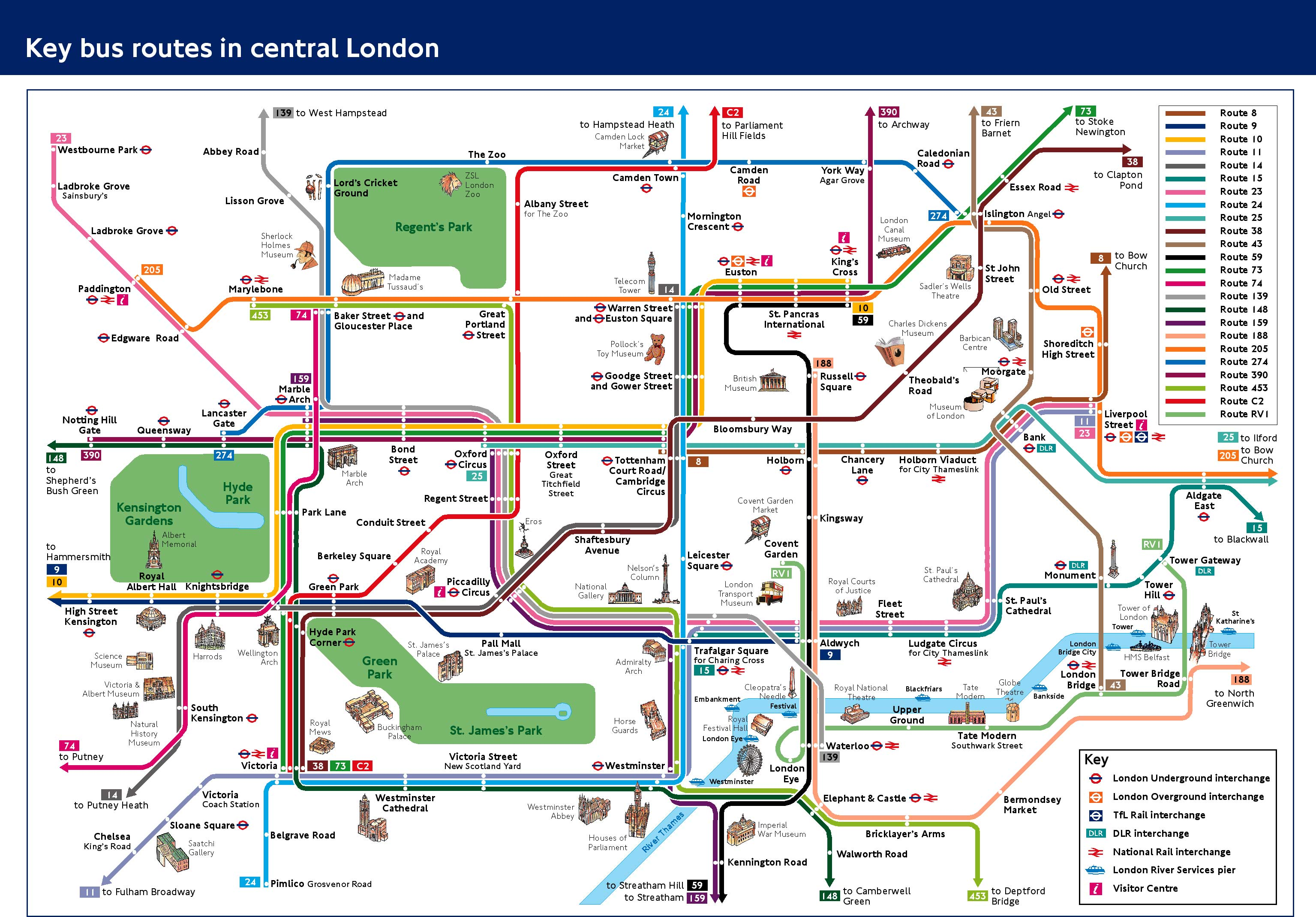 Figuring out the London bus network